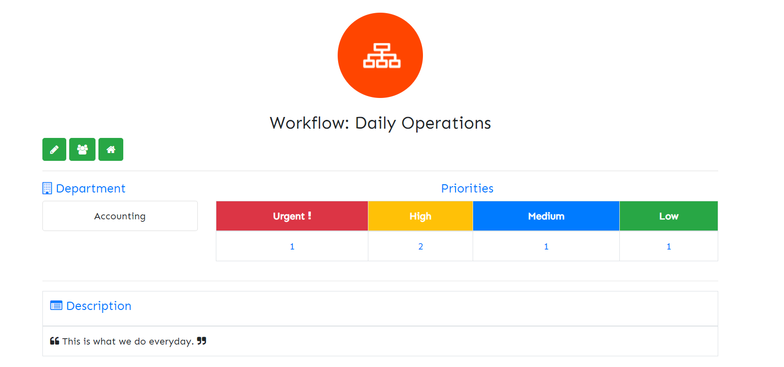 Manage your workflow